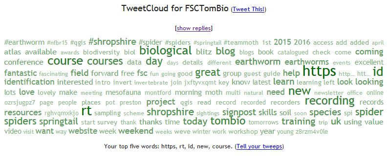 TweetCloud for @FSCTomBio